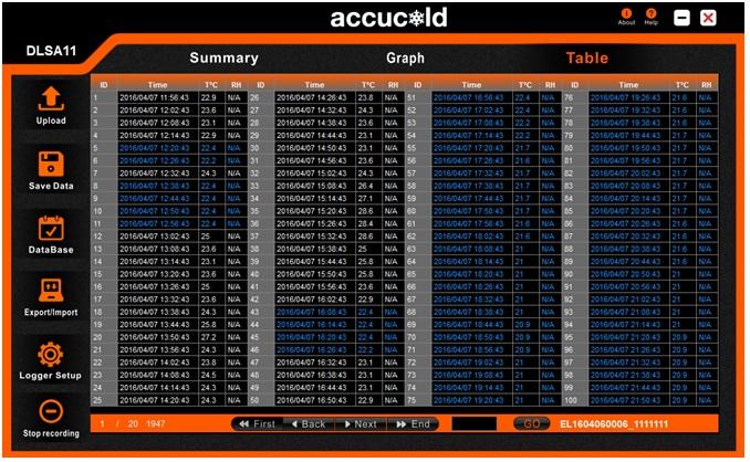 chart recorders vs data loggers accucold medical refrigerators
