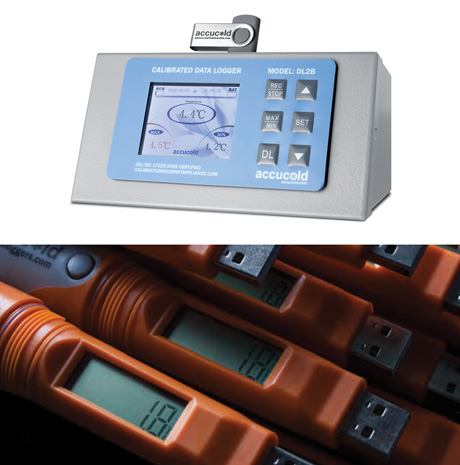 NIST Calibrated Temperature Monitoring