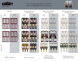 Bottle Storage Guide
