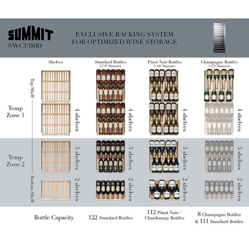 SWC1380D Wine Cellar